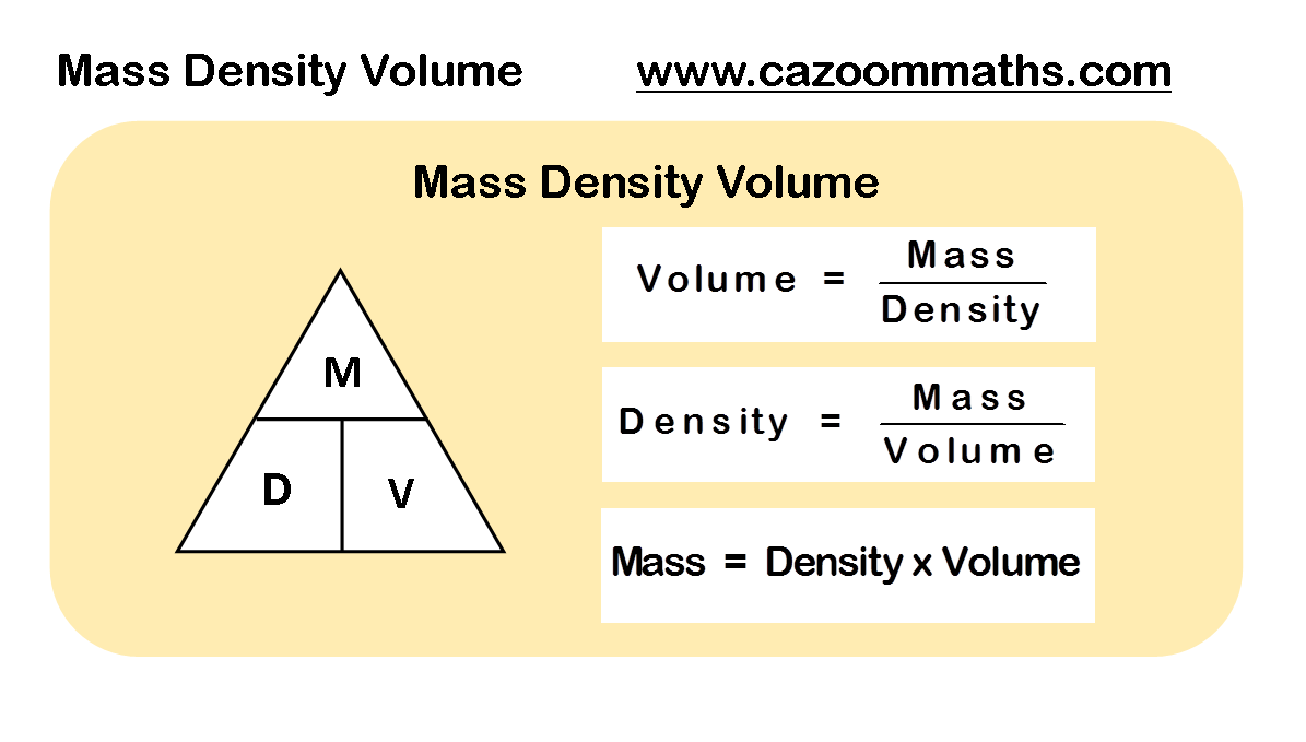 mass density triangle