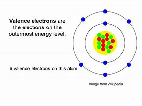valance electron